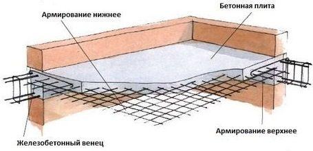monolitnyj-pol-v-predbannike-1023832