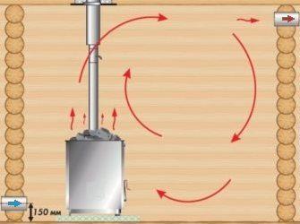 oshibki-v-sisteme-ventilyacii-bani-3860895