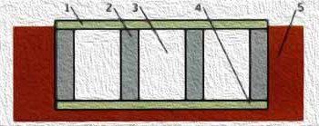 plavayushchij-plitnyj-fundament-9160264