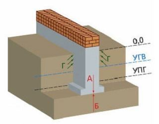 puchenie-i-fundament2-7737633