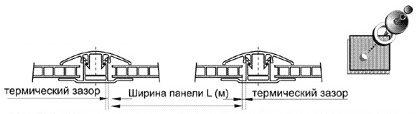 termicheskoe-rasshirenie-polikarbonata-8037353