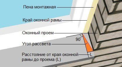 ugol_rassveta1-3723352