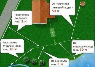 vybor-mesta-ustanovki-septika-2-4725533