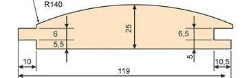 profil-blok-haus-4391968