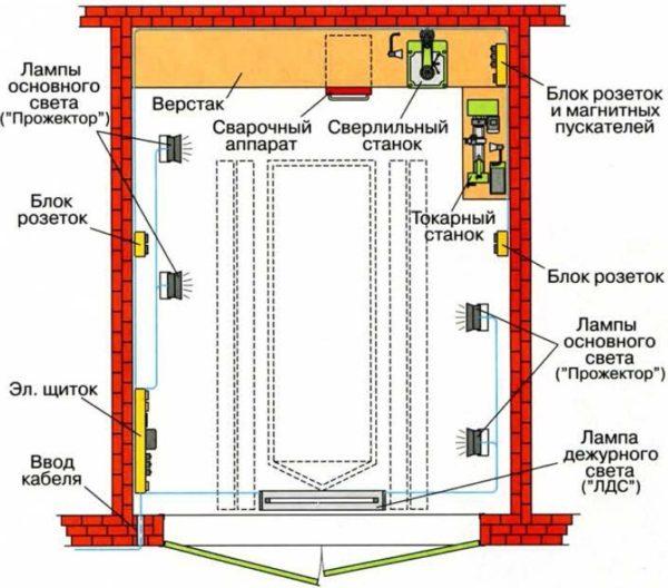 shema-razmeshhenija-jelektrooborudovanija-garazha-2805505