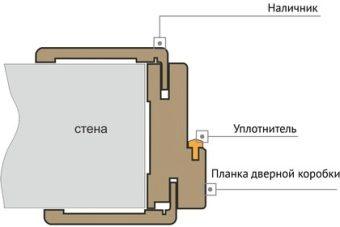 teleskopicheskij-pagonazh-1-3589366