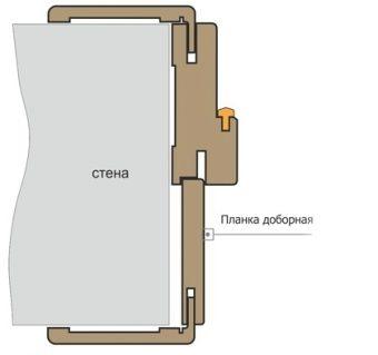 teleskopicheskij-pagonazh-2-8319804