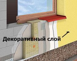 uteplenie-fasadov-mineralnoj-vatoj-texnologiya4-7295583