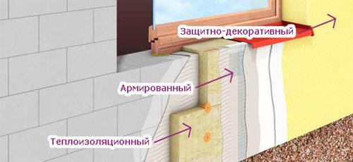 uteplenie-fasadov-mineralnoj-vatoj-texnologiya5-6194510