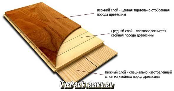 chem-otlichaetsya-parket-ot-laminata1-2761229