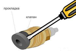 kak-pomenyat-prokladku-v-krane4-1400820