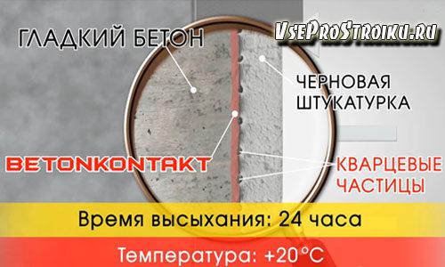 betonokontakt-texnicheskie-xarakteristiki1-2465459