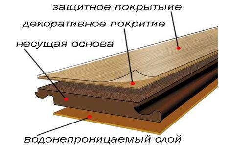 mozhno-li-myt-laminat-moyushhim-pylesosom1-9879006