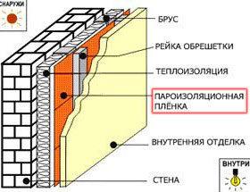 mozhno-li-uteplyat-steny-iznutri1-7292909