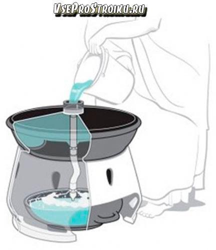 distillyator-svoimi-rukami1-7840783