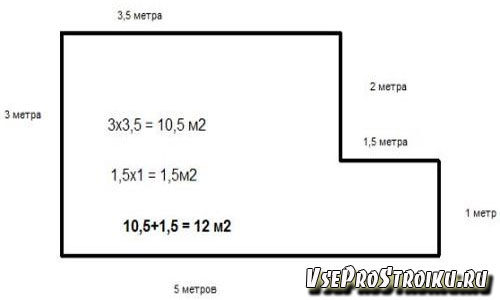 kak-izmerit-ploshhad-komnaty2-9654117