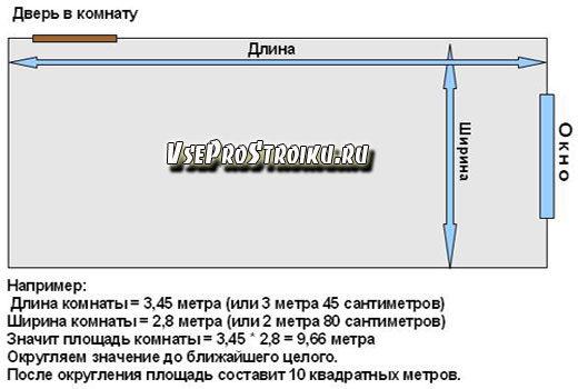 kak-izmerit-ploshhad-komnaty3-7271272