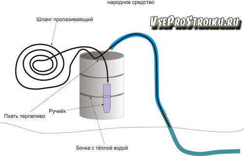 kak-otogret-vodoprovod2-8554772