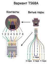 kak-podklyuchit-internet-rozetku3-3809173