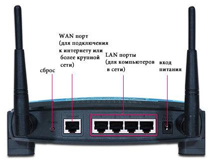 kak-udlinit-internet-kabel4-7589747