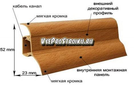 kak-ustanovit-krepit-plastikovyj-plintus0-9411882