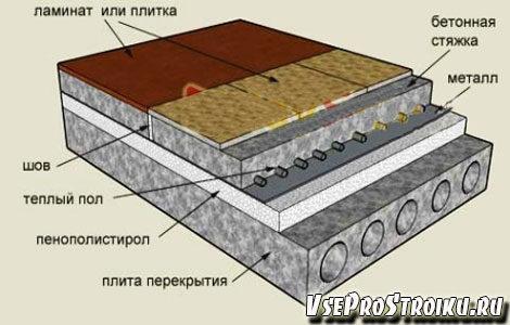 kak-uteplit-pol-na-pervom-etazhe4-5970852