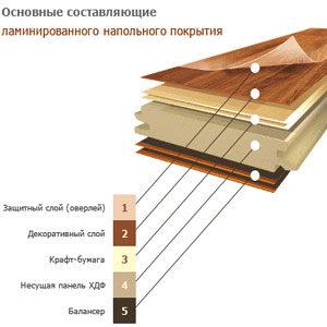 mozhno-li-laminat-pokryt-lakom1-3035781
