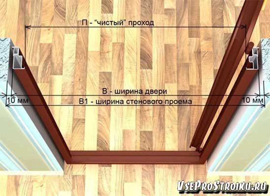 razmery-vxodnyx-dverej2-5648271