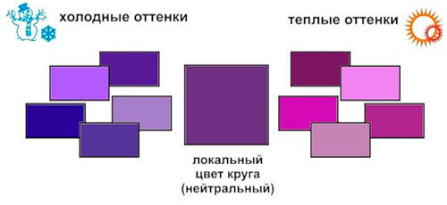 smeshat-fioletovyj-cvet2-1790240