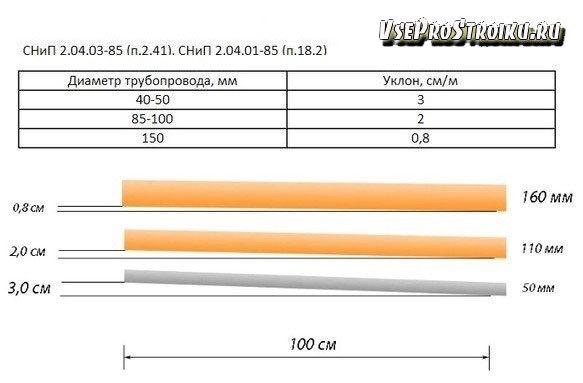 uklon-kanalizacii2-8451913