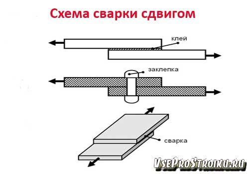 xolodnaya-svarka-dlya-alyuminiya3-5693600